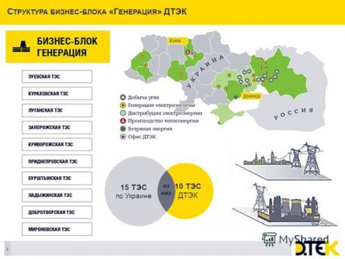 Огромная доля украинского угля идет на электростанции Ахметова