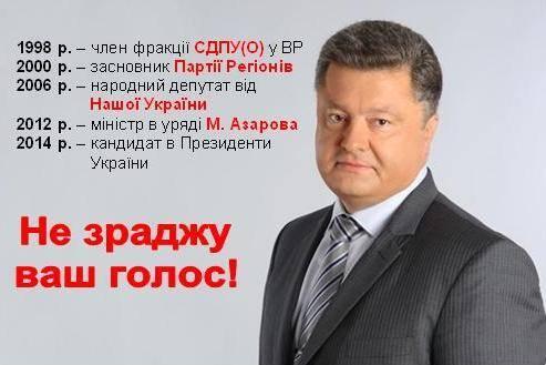 Poroshenko-Petro51