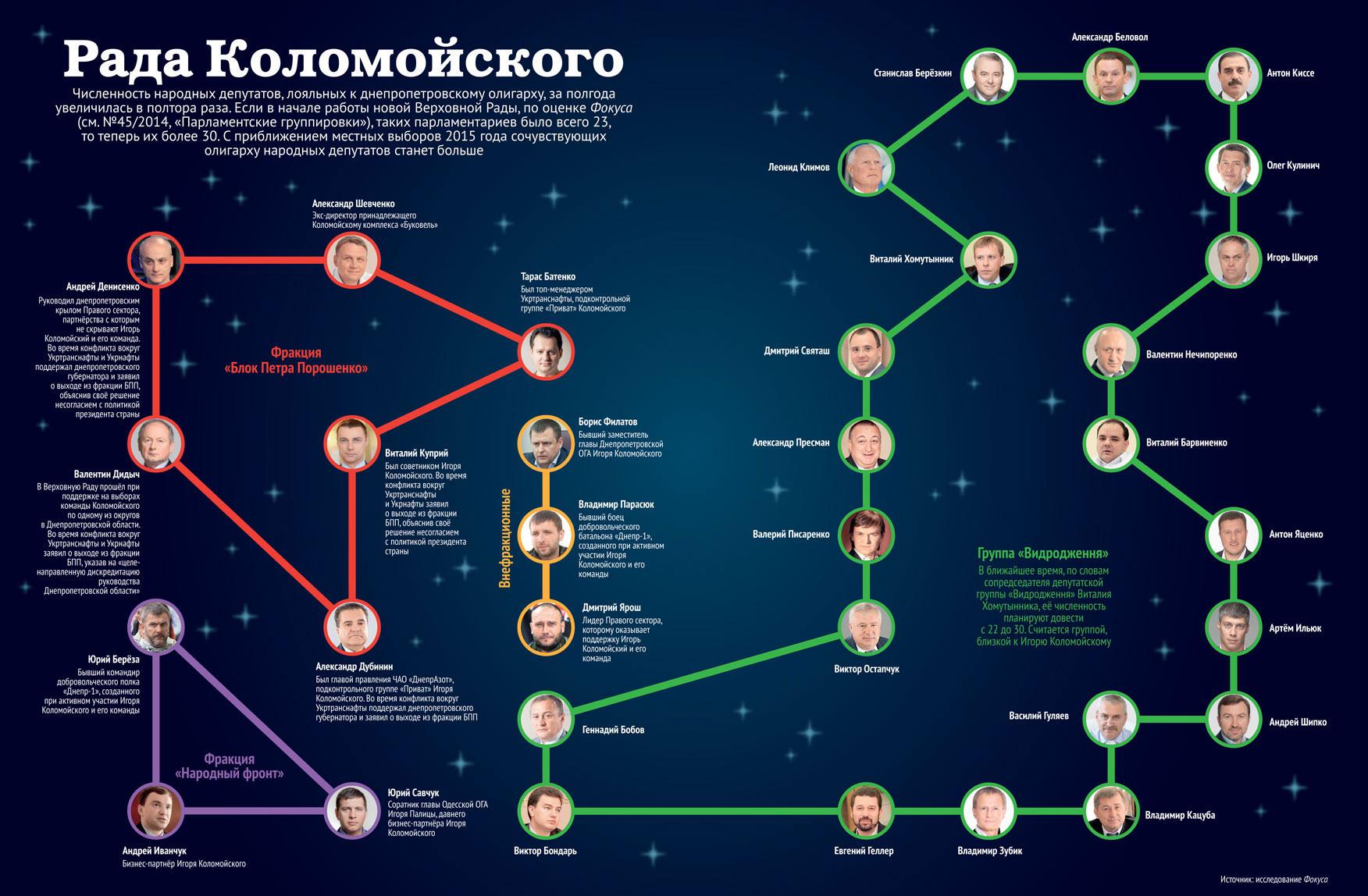 Kolomoiskogo-deputati1