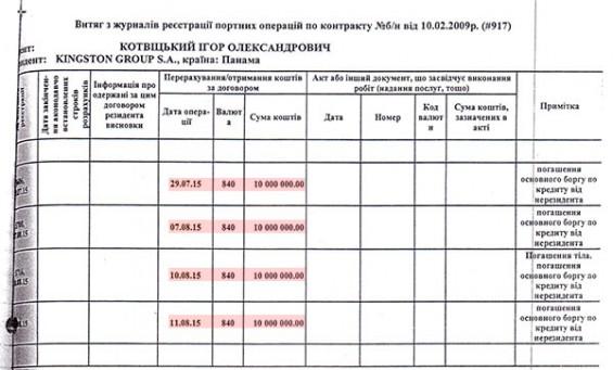 Kotvitskyi-Igor-corupt2