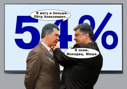 poroshenko-ohendovskyi1-500x352