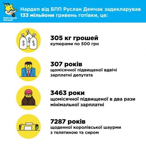 Demchak-Ruslan-gotivka1-500x500
