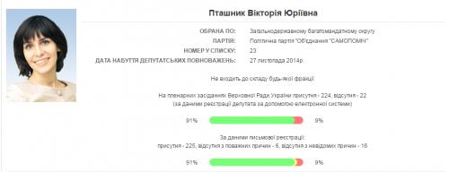 Ptashnik-Victorya1