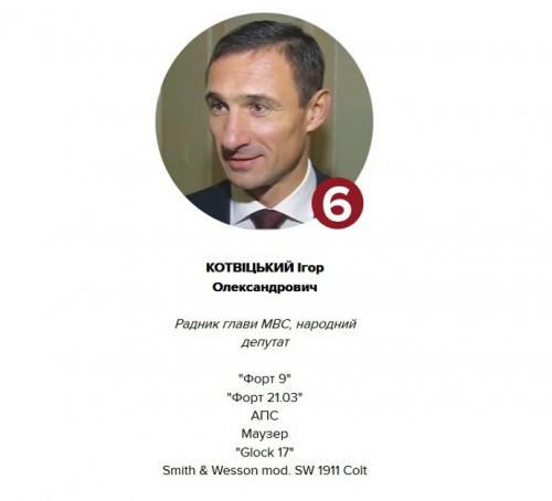 Kotvitskyi-Igor3-500x454