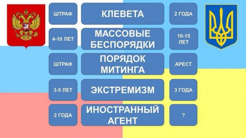 Rus_Ukr-diktatura1-500x281