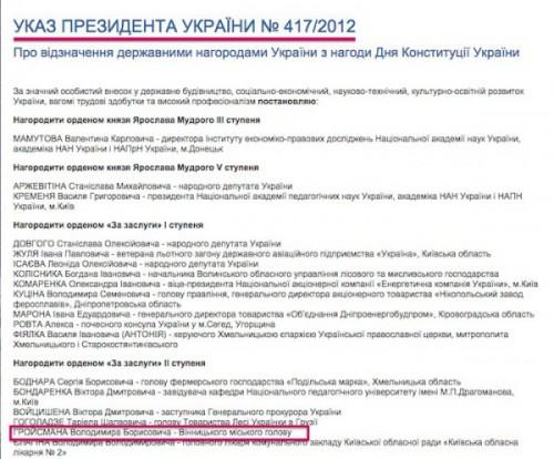 Groisman-Volodimir-ukaz1