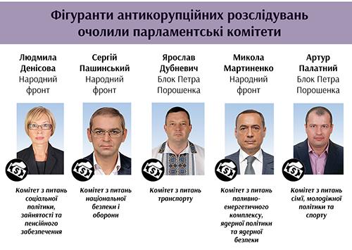 korupt2014-1