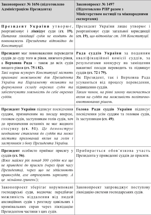 Poroshenko-sud1