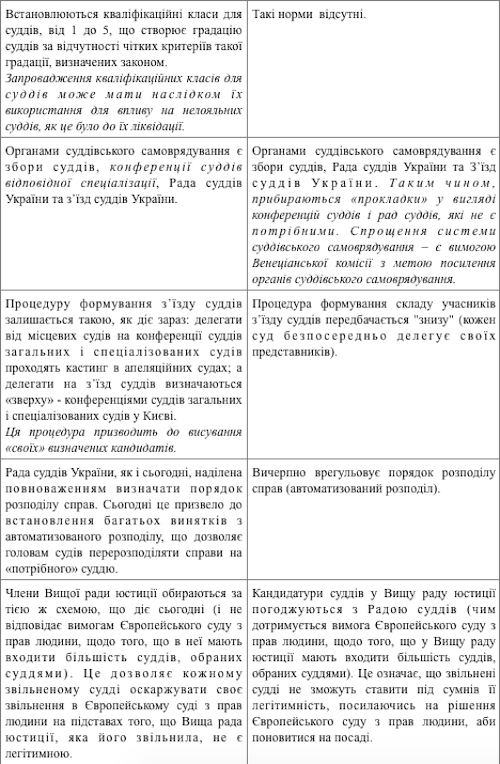 Poroshenko-sud3
