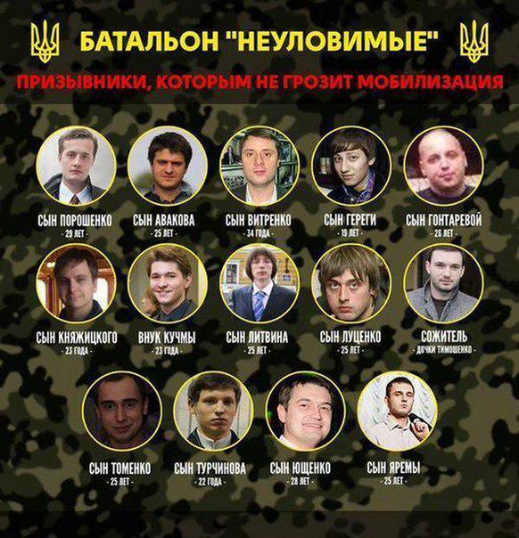 batalion-Poroshenka1