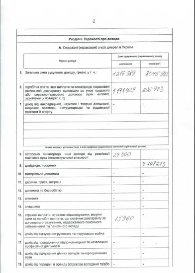 lozhkin-deklaratsiya2013-2