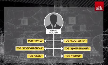 Galstyan-Avagim2