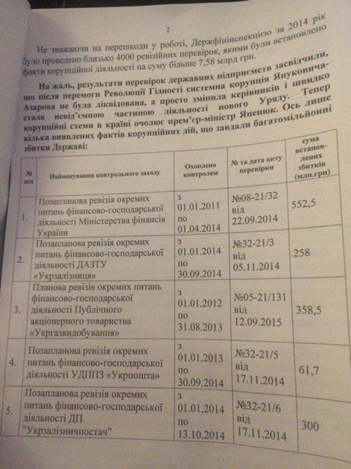 Gordienko-Yacenuk2
