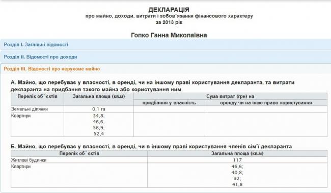 Gopko-Anna2