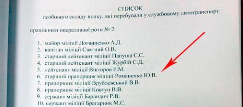 Romanenko-Yuryi-Berkut2-500x220