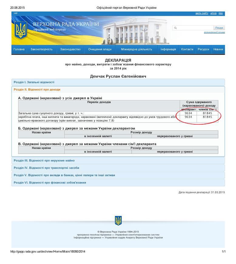 Demchak-Ruslan11