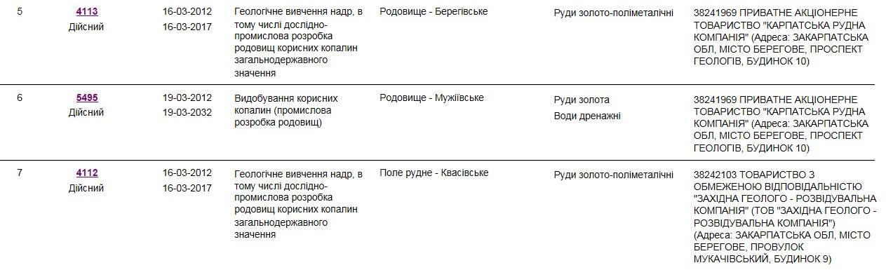 Zaharchenko-Vitalyi-gold1