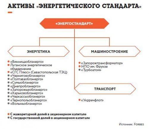 Grigorishin-Konstantin-standart1-500x434
