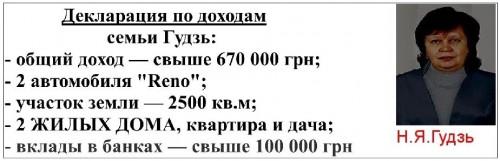 Gudz-Natalya2-500x161