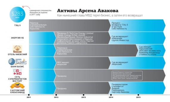 avakov-shema3