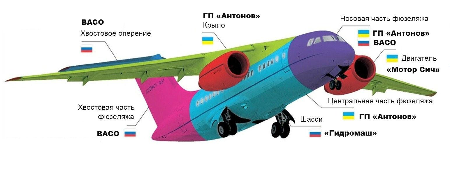 An-148-1