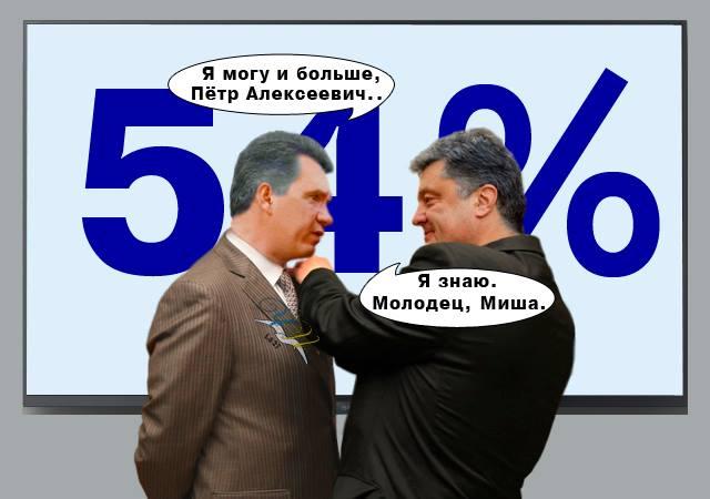 poroshenko-ohendovskyi1