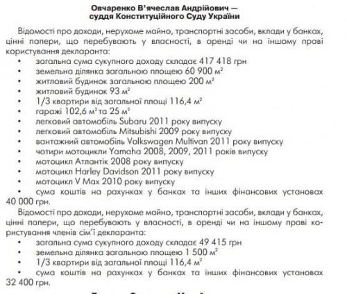 Ovcharenko-Vyacheslav2-500x423