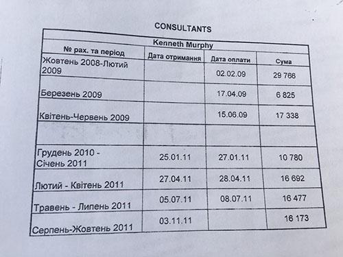 Timoshenko-corupt6
