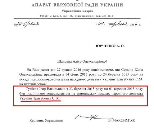 Trygubenko-Tupikov1