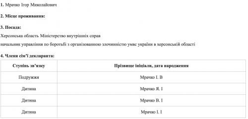 Mrachko-Valerya2-500x240