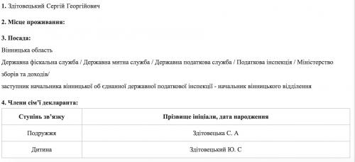 Zditoveckiĭ-Yuriy2-500x228