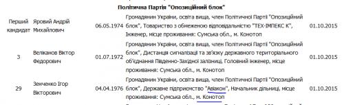 Zenchenko-Anastasiia2-500x153