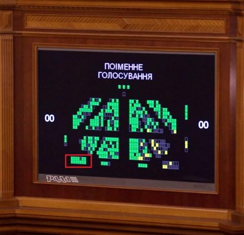 Denisenko-Nedava-knopkodavi1-500x481
