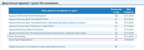 volya-narodu1
